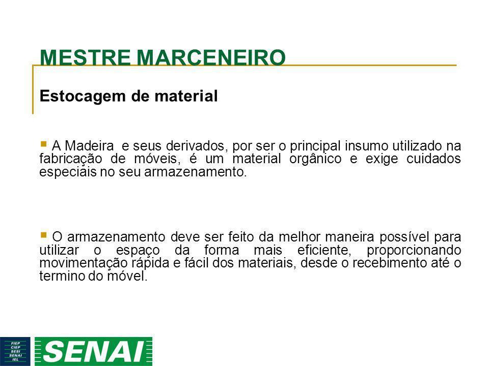MESTRE MARCENEIRO Estocagem de material A Madeira e seus derivados, por ser o principal insumo utilizado na fabricação de móveis, é um material orgâni