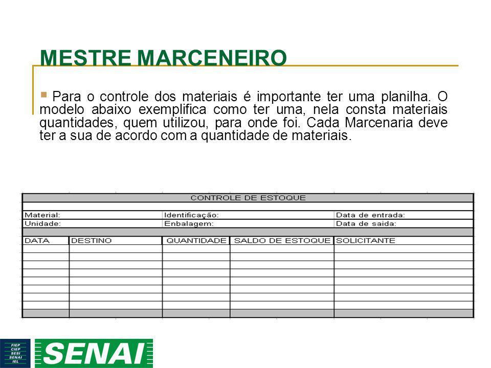 MESTRE MARCENEIRO Para o controle dos materiais é importante ter uma planilha. O modelo abaixo exemplifica como ter uma, nela consta materiais quantid