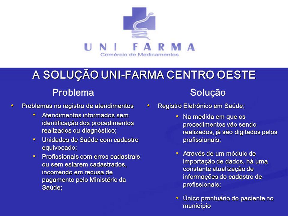 A SOLUÇÃO UNI-FARMA CENTRO OESTE Problema Problemas no registro de atendimentos Problemas no registro de atendimentos Atendimentos informados sem iden