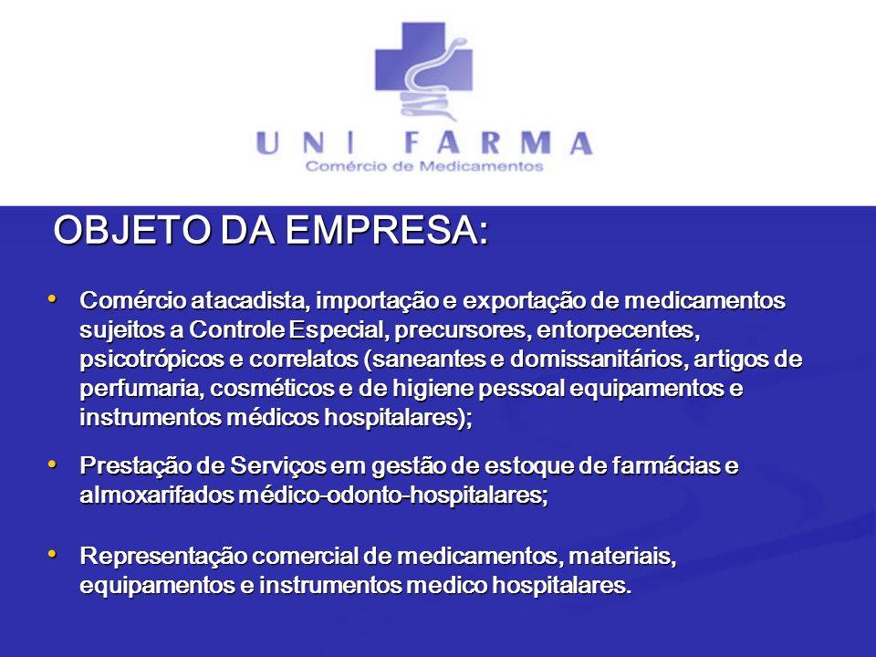 OBJETO DA EMPRESA: Comércio atacadista, importação e exportação de medicamentos sujeitos a Controle Especial, precursores, entorpecentes, psicotrópico