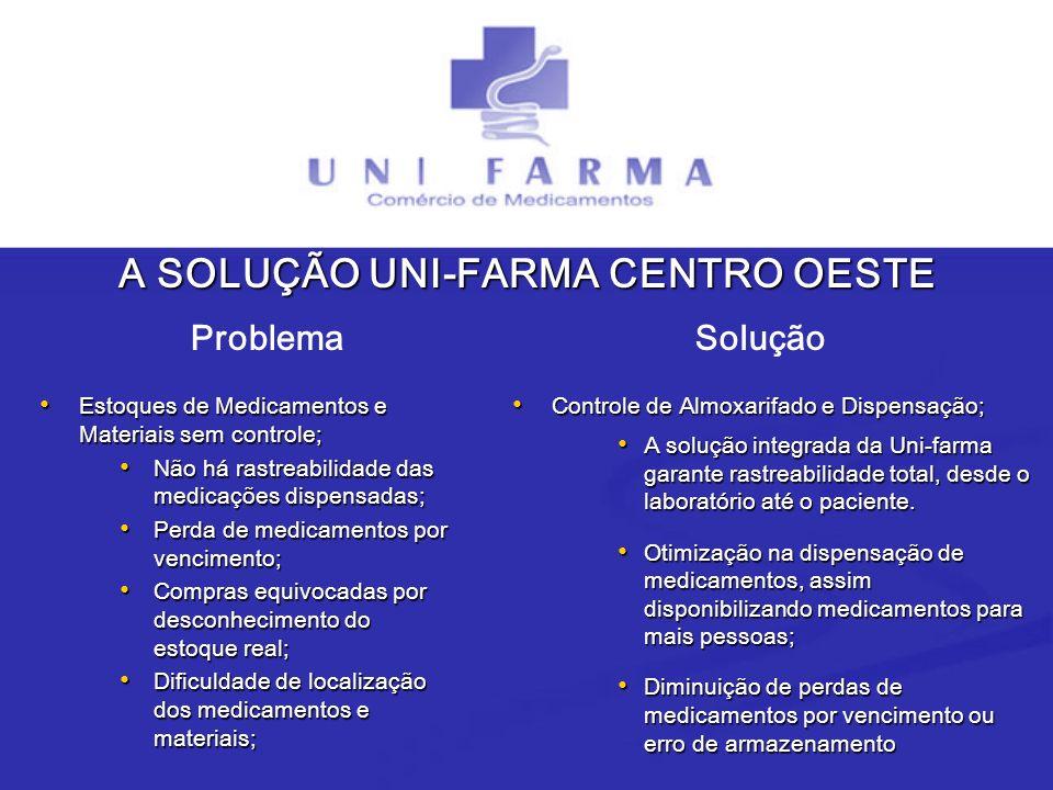Estoques de Medicamentos e Materiais sem controle; Estoques de Medicamentos e Materiais sem controle; Não há rastreabilidade das medicações dispensada