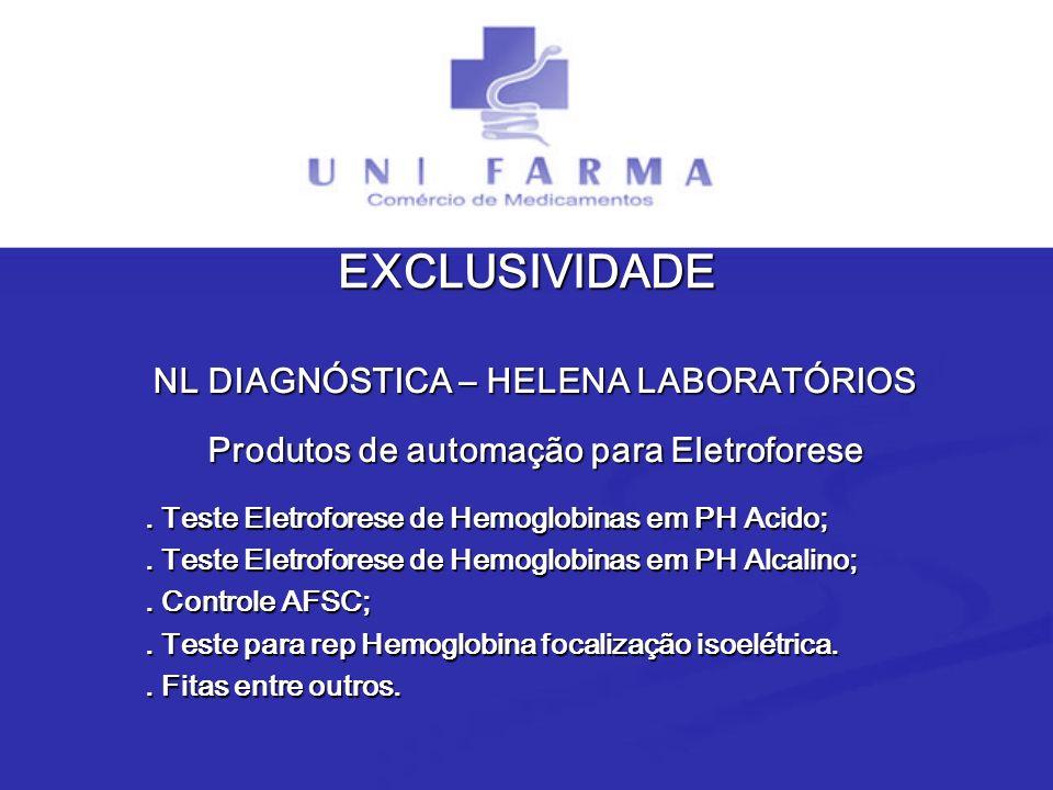 NL DIAGNÓSTICA – HELENA LABORATÓRIOS Produtos de Coagulação EXCLUSIVIDADE.