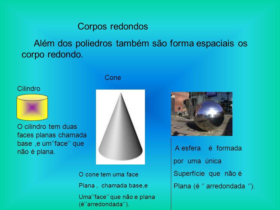 Corpos redondos Além dos poliedros também são forma espaciais os corpo redondo. Cilindro O cilindro tem duas faces planas chamada base,e umface que nã