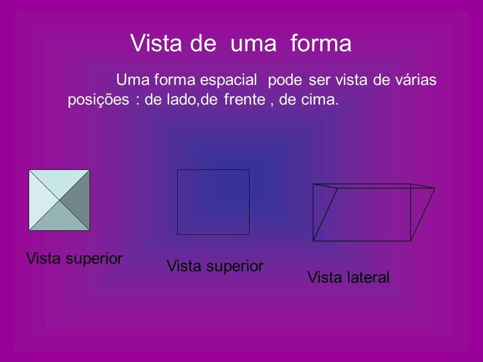 Vista de uma forma Uma forma espacial pode ser vista de várias posições : de lado,de frente, de cima. Vista superior Vista lateral