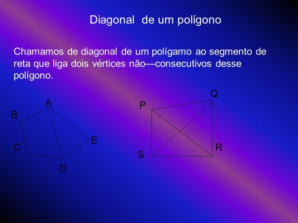 Diagonal de um polígono Chamamos de diagonal de um polígamo ao segmento de reta que liga dois vértices nãoconsecutivos desse polígono. E A D C B Q P S
