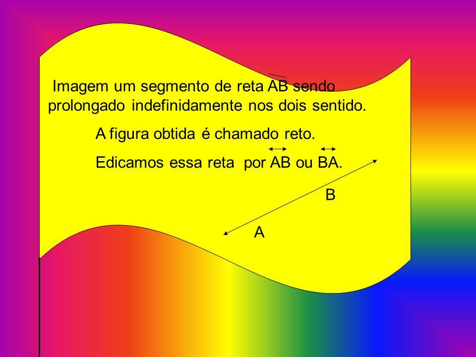 Imagem um segmento de reta AB sendo prolongado indefinidamente nos dois sentido. A figura obtida é chamado reto. Edicamos essa reta por AB ou BA. A B