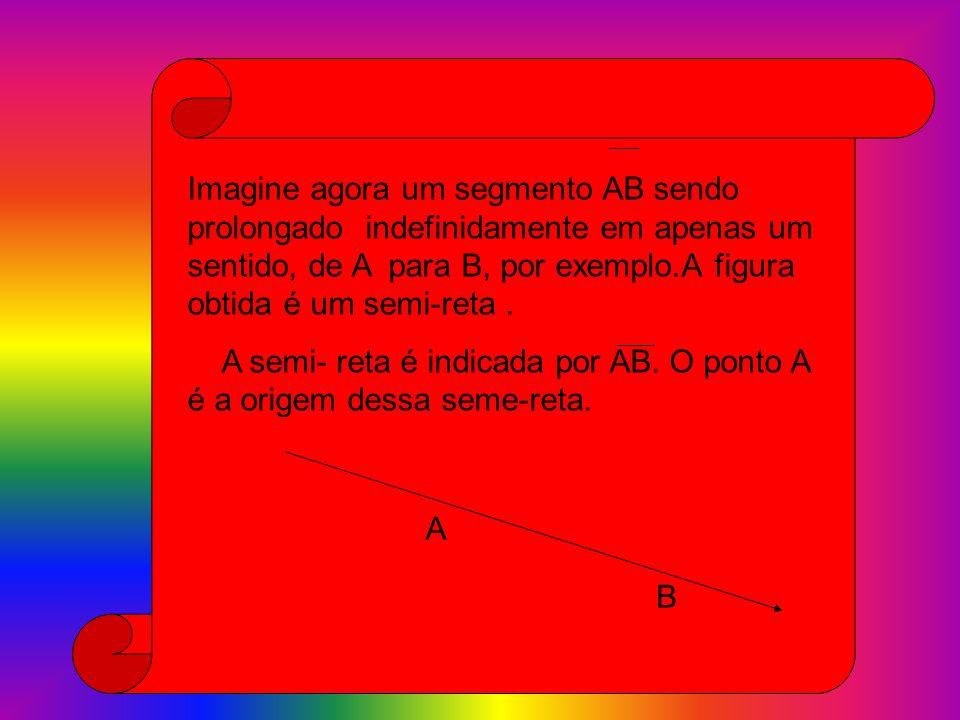 Imagine agora um segmento AB sendo prolongado indefinidamente em apenas um sentido, de A para B, por exemplo.A figura obtida é um semi-reta. A semi- r