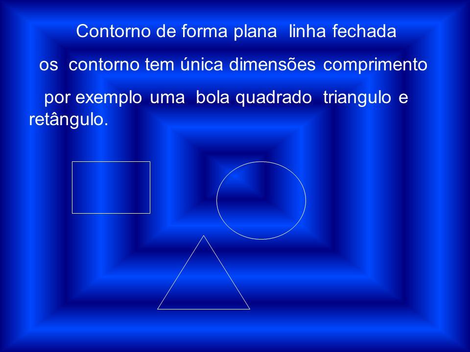 Vista de uma forma Uma forma espacial pode ser vista de várias posições : de lado,de frente, de cima.