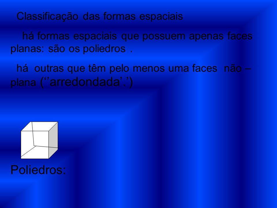 Classificação das formas espaciais há formas espaciais que possuem apenas faces planas: são os poliedros. há outras que têm pelo menos uma faces não –