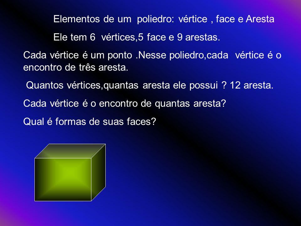 Elementos de um poliedro: vértice, face e Aresta Ele tem 6 vértices,5 face e 9 arestas. Cada vértice é um ponto.Nesse poliedro,cada vértice é o encont