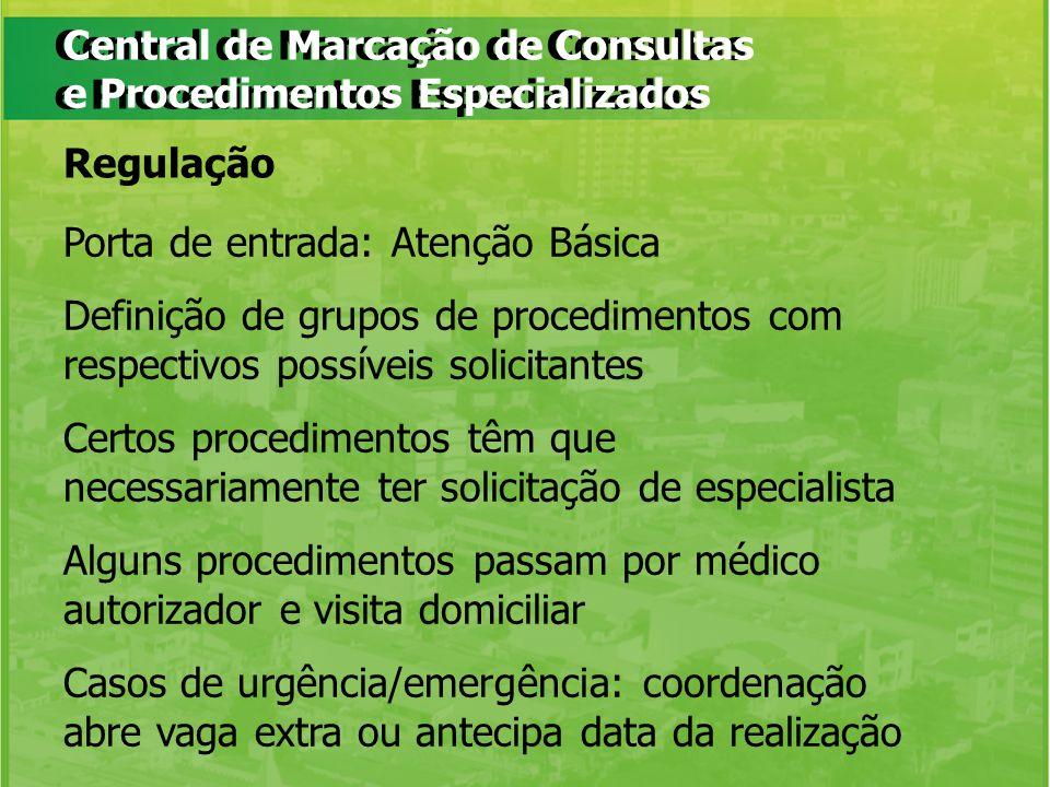 Central de Marcação de Consultas e Procedimentos Especializados Porta de entrada: Atenção Básica Definição de grupos de procedimentos com respectivos