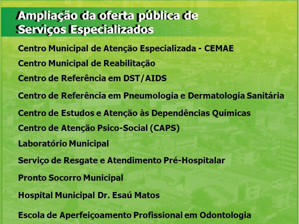 Ampliação da oferta pública de Serviços Especializados Centro Municipal de Reabilitação Centro de Referência em DST/AIDS Centro de Referência em Pneum