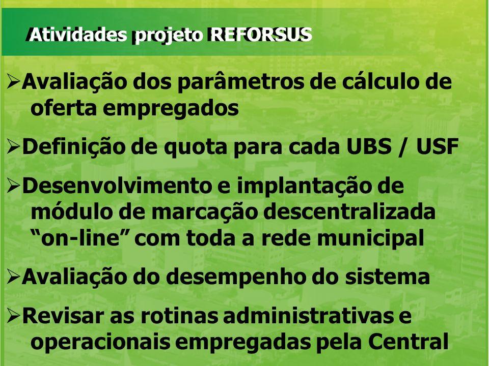 Atividades projeto REFORSUS Avaliação dos parâmetros de cálculo de oferta empregados Definição de quota para cada UBS / USF Desenvolvimento e implanta