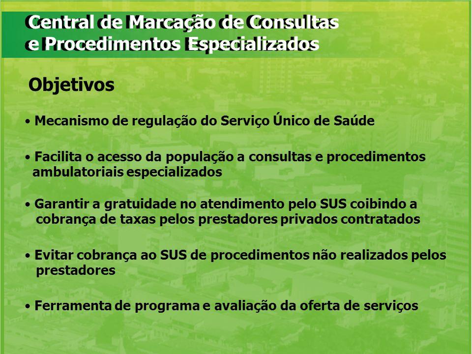 Central de Marcação de Consultas e Procedimentos Especializados Mecanismo de regulação do Serviço Único de Saúde Facilita o acesso da população a cons