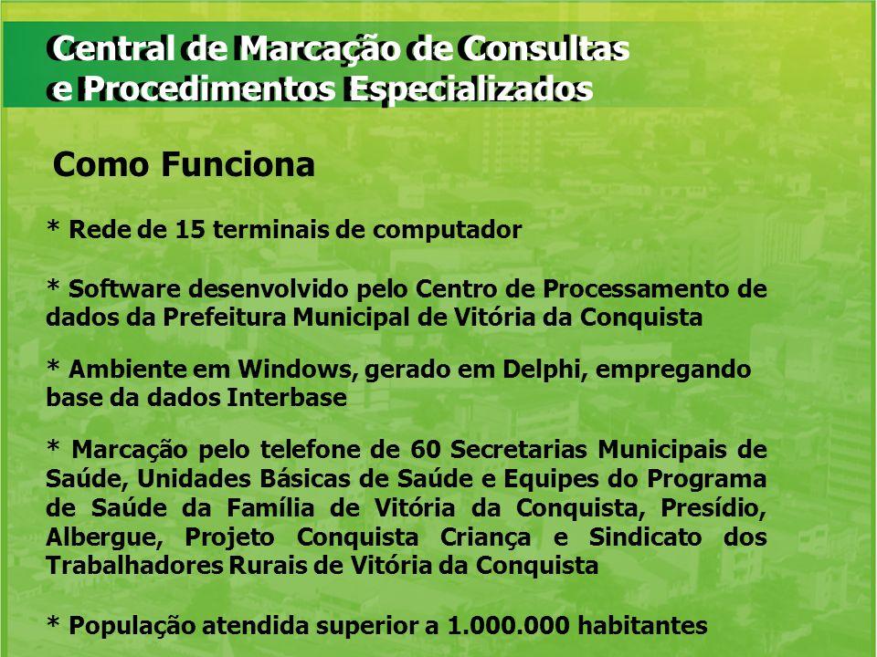 Central de Marcação de Consultas e Procedimentos Especializados * Rede de 15 terminais de computador * Software desenvolvido pelo Centro de Processame