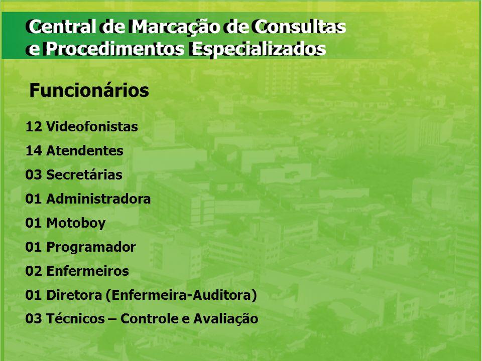 Central de Marcação de Consultas e Procedimentos Especializados 12 Videofonistas 14 Atendentes 03 Secretárias 01 Administradora 01 Motoboy 01 Programa