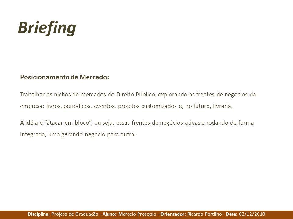 Disciplina: Projeto de Graduação - Aluno: Marcelo Procopio - Orientador: Ricardo Portilho - Data: 02/12/2010 Briefing Posicionamento de Mercado: Traba