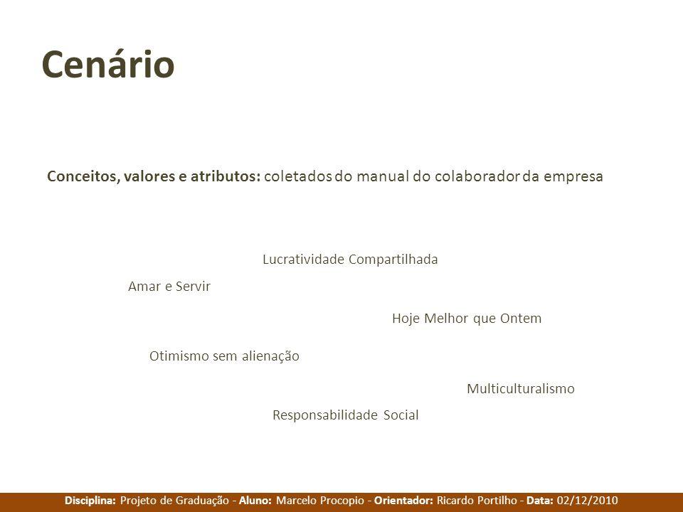 Disciplina: Projeto de Graduação - Aluno: Marcelo Procopio - Orientador: Ricardo Portilho - Data: 02/12/2010 Cenário Conceitos, valores e atributos: c