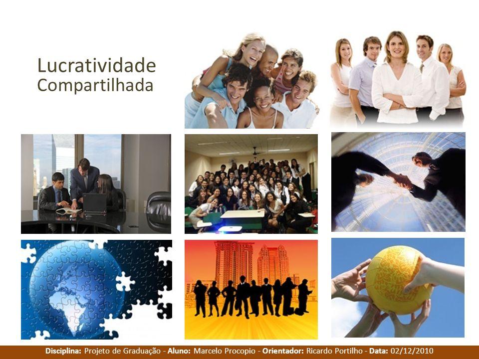 Disciplina: Projeto de Graduação - Aluno: Marcelo Procopio - Orientador: Ricardo Portilho - Data: 02/12/2010 Lucratividade Compartilhada
