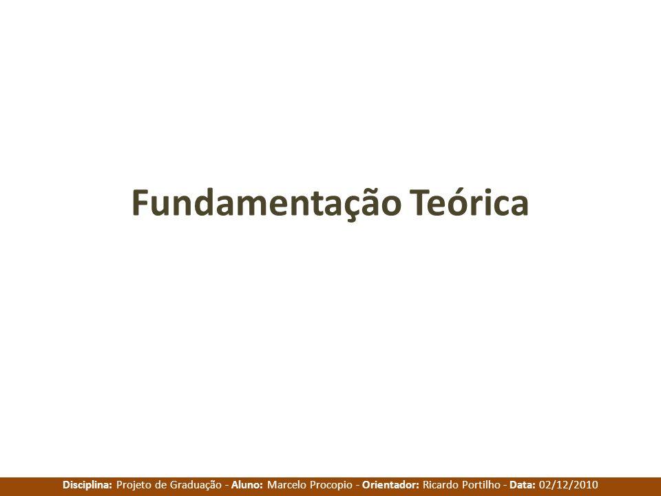 Disciplina: Projeto de Graduação - Aluno: Marcelo Procopio - Orientador: Ricardo Portilho - Data: 02/12/2010 Fundamentação Teórica