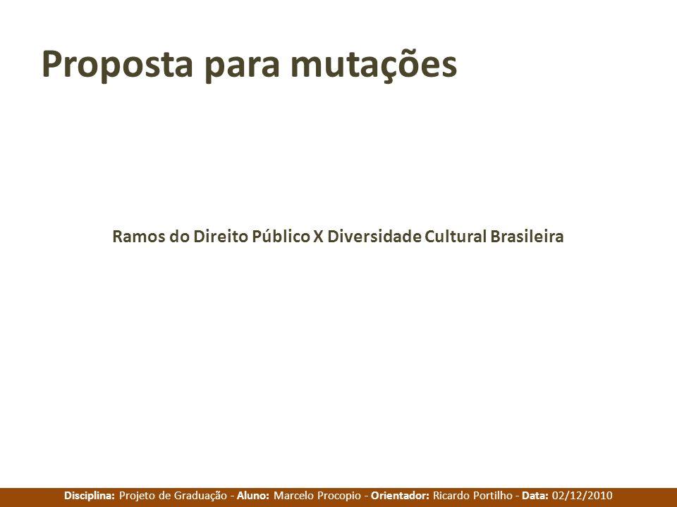 Disciplina: Projeto de Graduação - Aluno: Marcelo Procopio - Orientador: Ricardo Portilho - Data: 02/12/2010 Proposta para mutações Ramos do Direito P