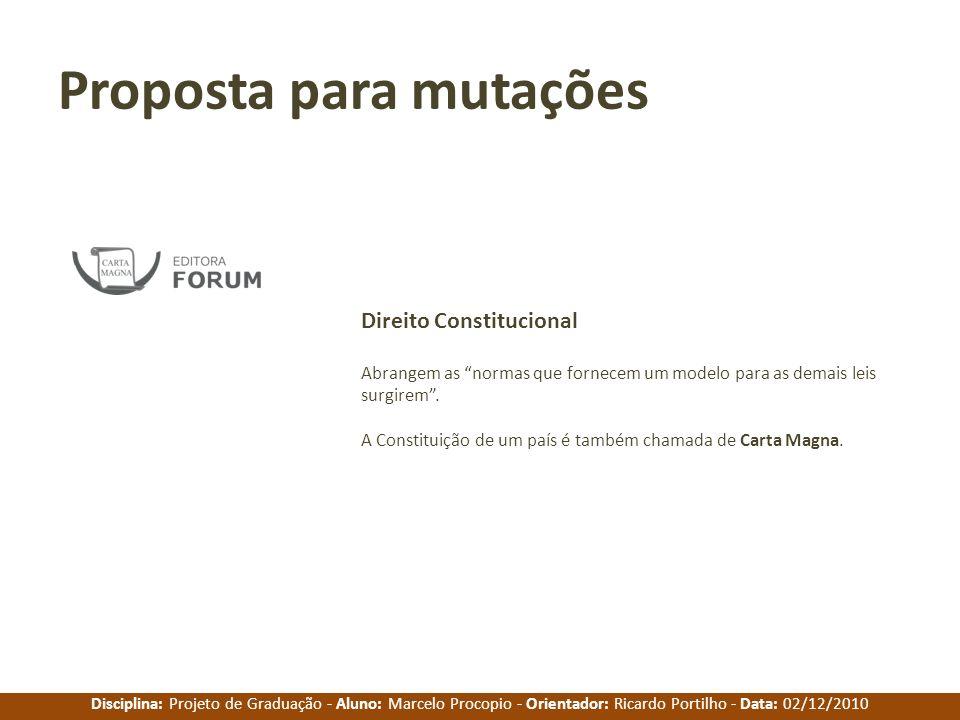 Disciplina: Projeto de Graduação - Aluno: Marcelo Procopio - Orientador: Ricardo Portilho - Data: 02/12/2010 Proposta para mutações Abrangem as normas