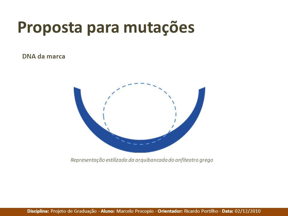 Disciplina: Projeto de Graduação - Aluno: Marcelo Procopio - Orientador: Ricardo Portilho - Data: 02/12/2010 Proposta para mutações DNA da marca Repre