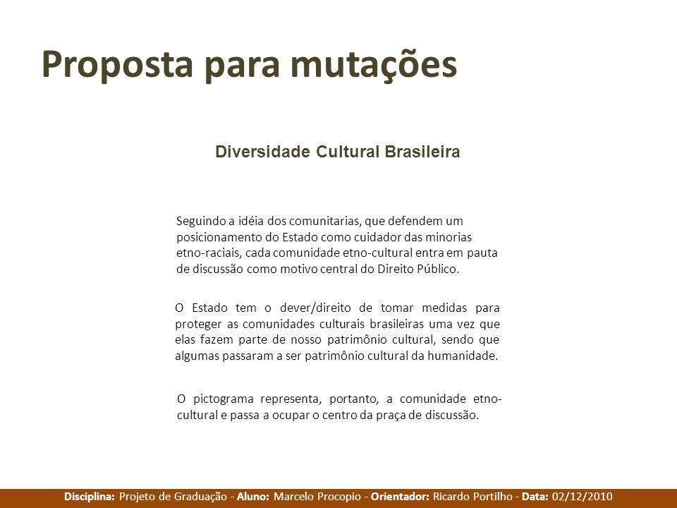 Disciplina: Projeto de Graduação - Aluno: Marcelo Procopio - Orientador: Ricardo Portilho - Data: 02/12/2010 Proposta para mutações Diversidade Cultur