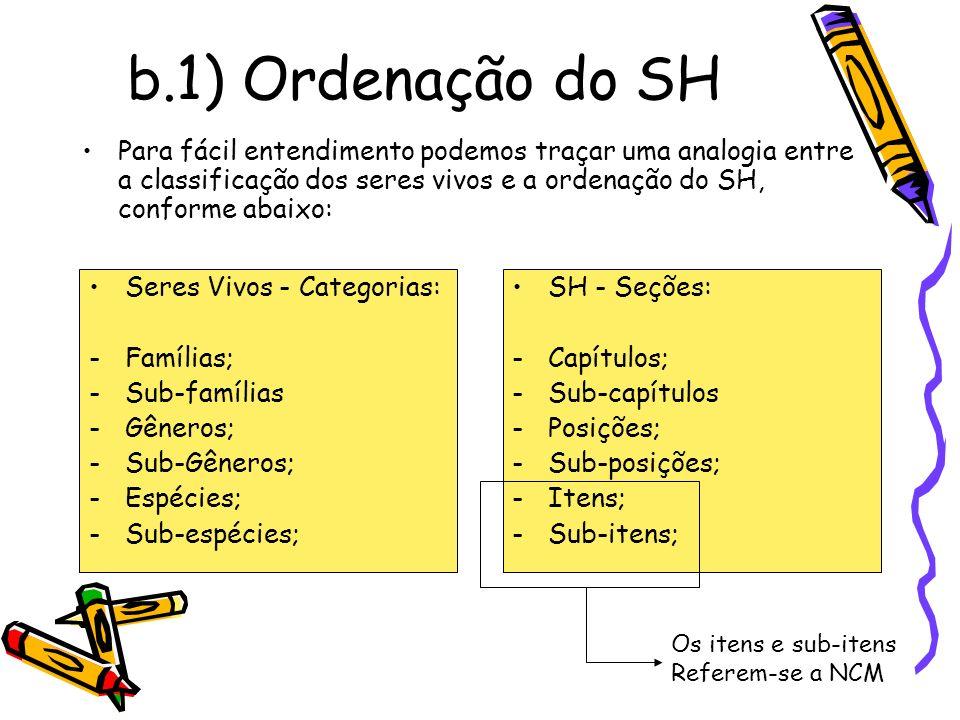 b.1) Ordenação do SH Para fácil entendimento podemos traçar uma analogia entre a classificação dos seres vivos e a ordenação do SH, conforme abaixo: S