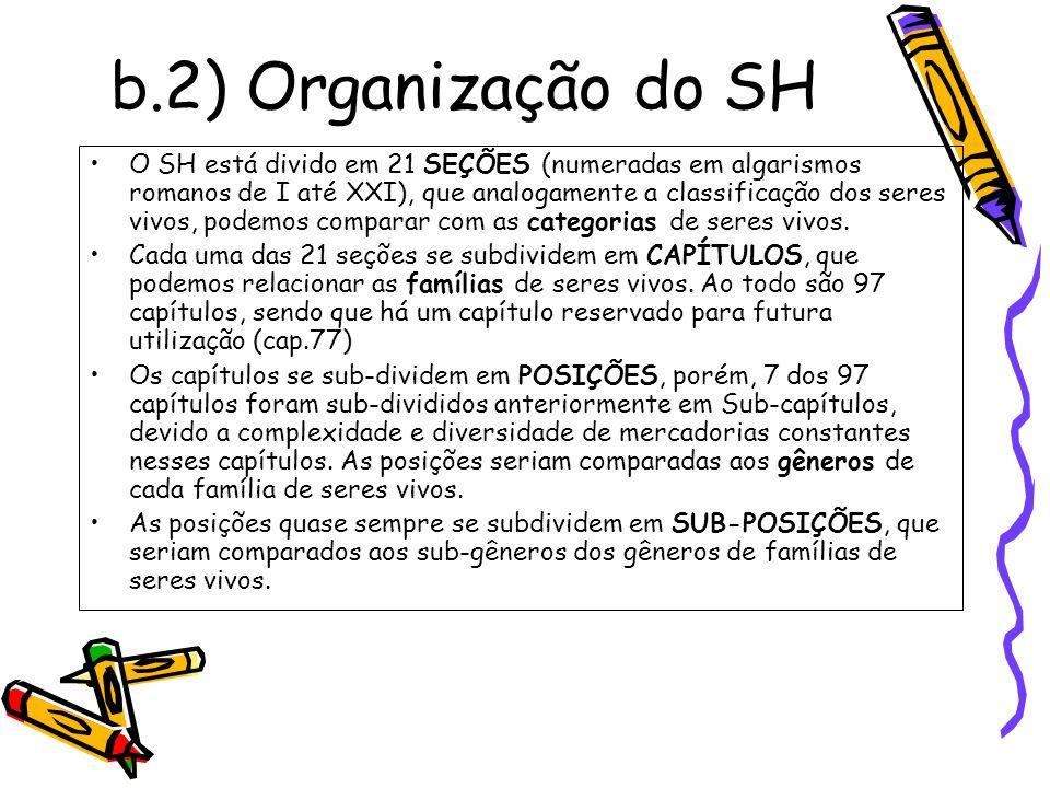 b.2) Organização do SH O SH está divido em 21 SEÇÕES (numeradas em algarismos romanos de I até XXI), que analogamente a classificação dos seres vivos,