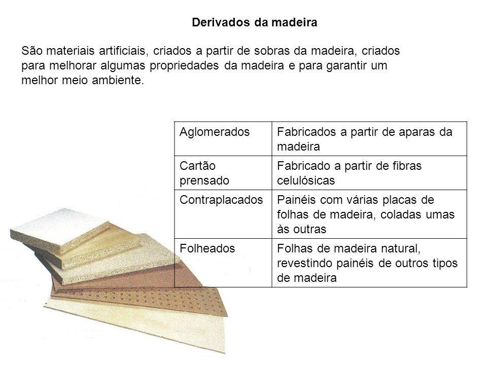 Derivados da madeira São materiais artificiais, criados a partir de sobras da madeira, criados para melhorar algumas propriedades da madeira e para ga