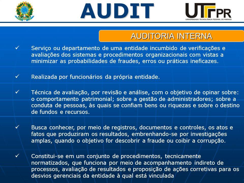 AUDIT AUDITORIA INTERNA Serviço ou departamento de uma entidade incumbido de verificações e avaliações dos sistemas e procedimentos organizacionais co