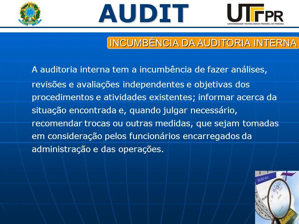 AUDIT INCUMBÊNCIA DA AUDITORIA INTERNA A auditoria interna tem a incumbência de fazer análises, revisões e avaliações independentes e objetivas dos pr
