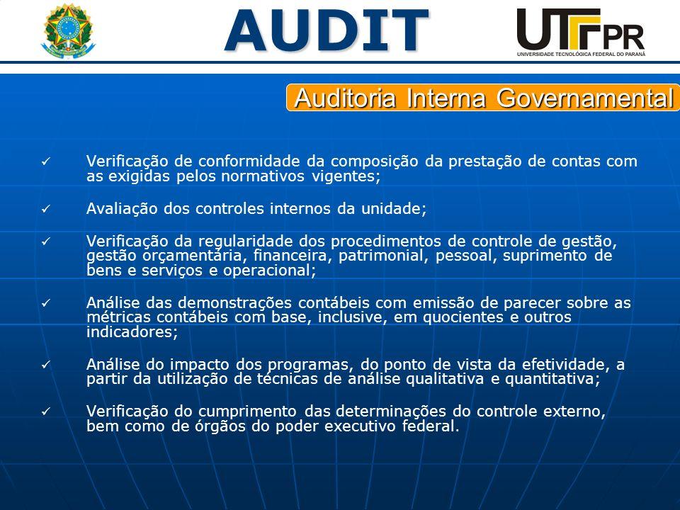 AUDIT Verificação de conformidade da composição da prestação de contas com as exigidas pelos normativos vigentes; Avaliação dos controles internos da
