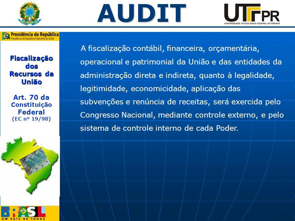 AUDIT A fiscalização contábil, financeira, orçamentária, operacional e patrimonial da União e das entidades da administração direta e indireta, quanto