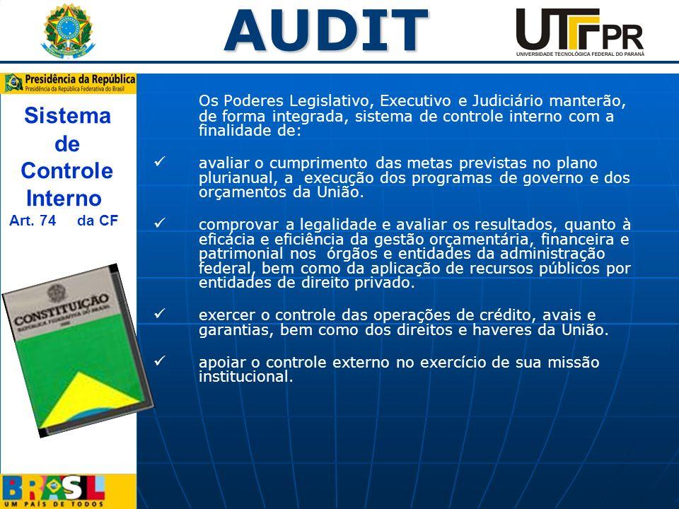 AUDIT Os Poderes Legislativo, Executivo e Judiciário manterão, de forma integrada, sistema de controle interno com a finalidade de: avaliar o cumprime