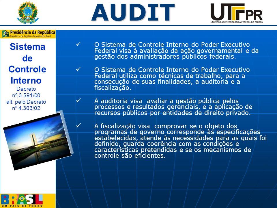 AUDIT Auditoria Interna na Administração Indireta Arts.