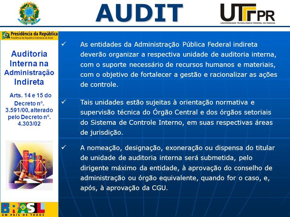 AUDIT Auditoria Interna na Administração Indireta Arts. 14 e 15 do Decreto nº. 3.591/00, alterado pelo Decreto nº. 4.303/02 As entidades da Administra