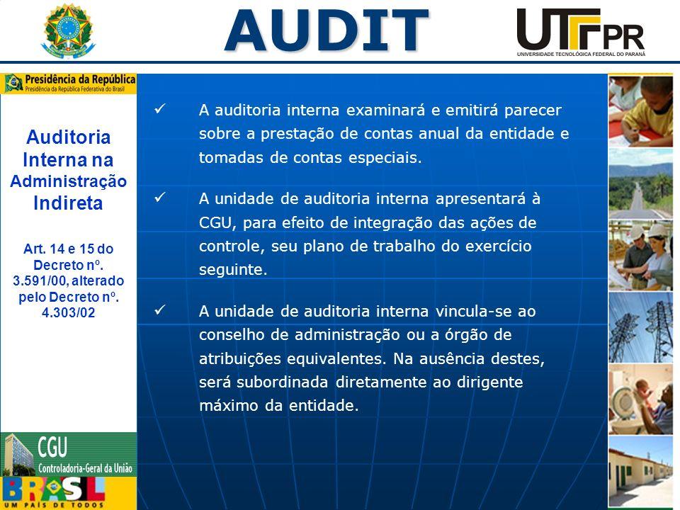 AUDIT Auditoria Interna na Administração Indireta Art. 14 e 15 do Decreto nº. 3.591/00, alterado pelo Decreto nº. 4.303/02 A auditoria interna examina