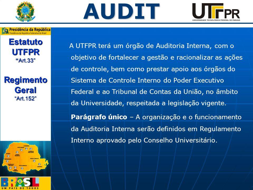 AUDIT Estatuto UTFPRArt.33 Regimento Geral Art.152 A UTFPR terá um órgão de Auditoria Interna, com o objetivo de fortalecer a gestão e racionalizar as