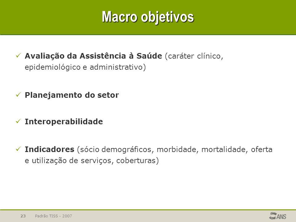 Padrão TISS - 200723 Macro objetivos Avaliação da Assistência à Saúde (caráter clínico, epidemiológico e administrativo) Planejamento do setor Interop