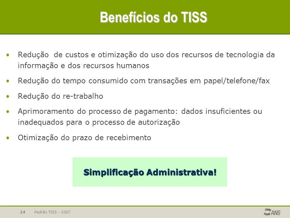 Padrão TISS - 200724 Redução de custos e otimização do uso dos recursos de tecnologia da informação e dos recursos humanos Redução do tempo consumido