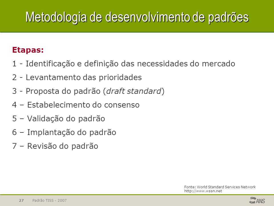 Padrão TISS - 200727 Metodologia de desenvolvimento de padrões Etapas: 1 - Identificação e definição das necessidades do mercado 2 - Levantamento das