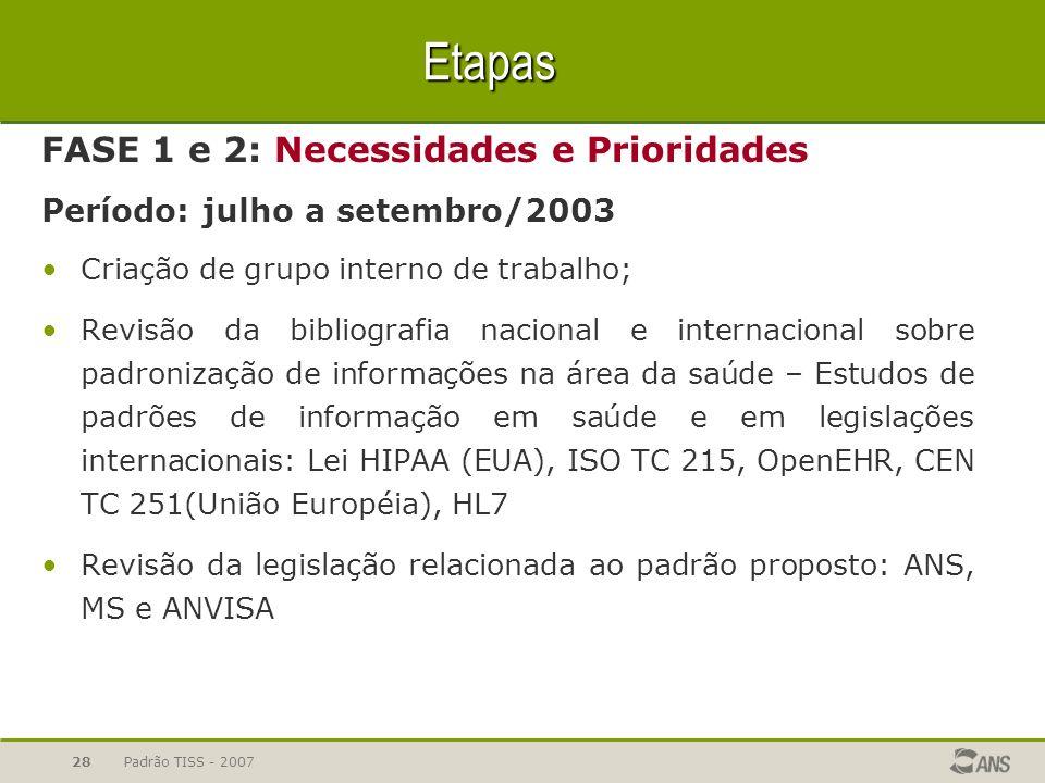 Padrão TISS - 200728 Etapas FASE 1 e 2: Necessidades e Prioridades Período: julho a setembro/2003 Criação de grupo interno de trabalho; Revisão da bib