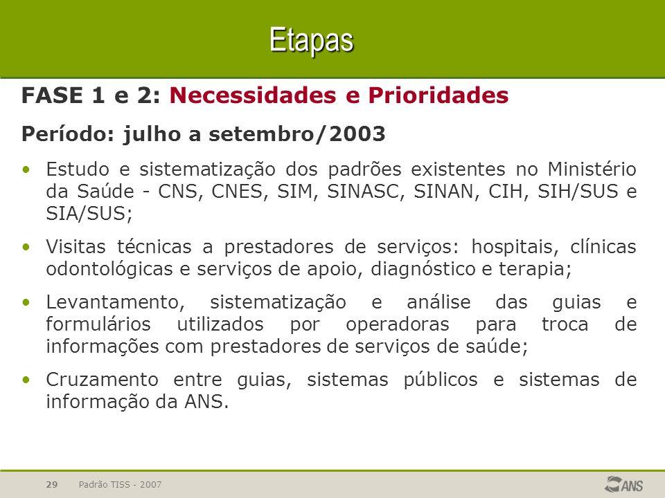 Padrão TISS - 200729 Etapas FASE 1 e 2: Necessidades e Prioridades Período: julho a setembro/2003 Estudo e sistematização dos padrões existentes no Mi