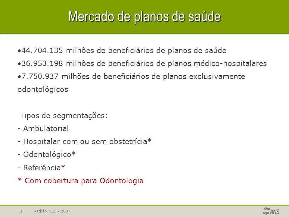 Padrão TISS - 20073 Mercado de planos de saúde 44.704.135 milhões de beneficiários de planos de saúde 36.953.198 milhões de beneficiários de planos mé
