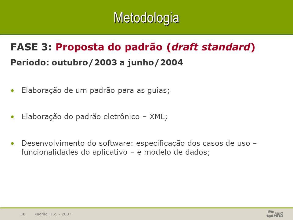 Padrão TISS - 200730 Metodologia FASE 3: Proposta do padrão (draft standard) Período: outubro/2003 a junho/2004 Elaboração de um padrão para as guias;