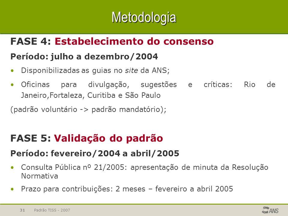 Padrão TISS - 200731 Metodologia FASE 4: Estabelecimento do consenso Período: julho a dezembro/2004 Disponibilizadas as guias no site da ANS; Oficinas