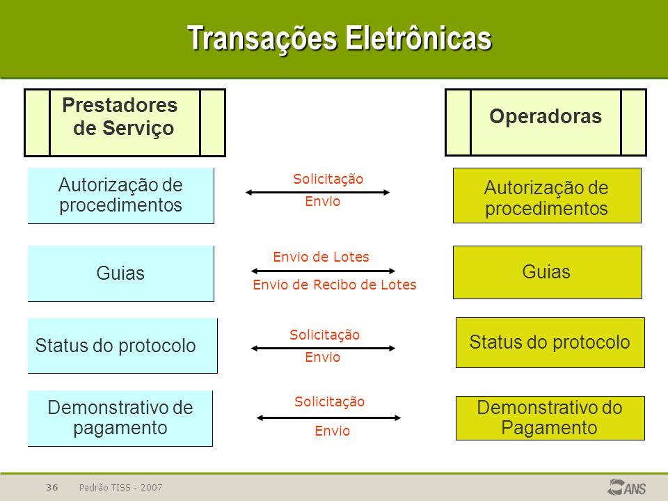 Padrão TISS - 200736 Autorização de procedimentos Guias Status do protocolo Autorização de procedimentos Guias Status do protocolo Demonstrativo de pa