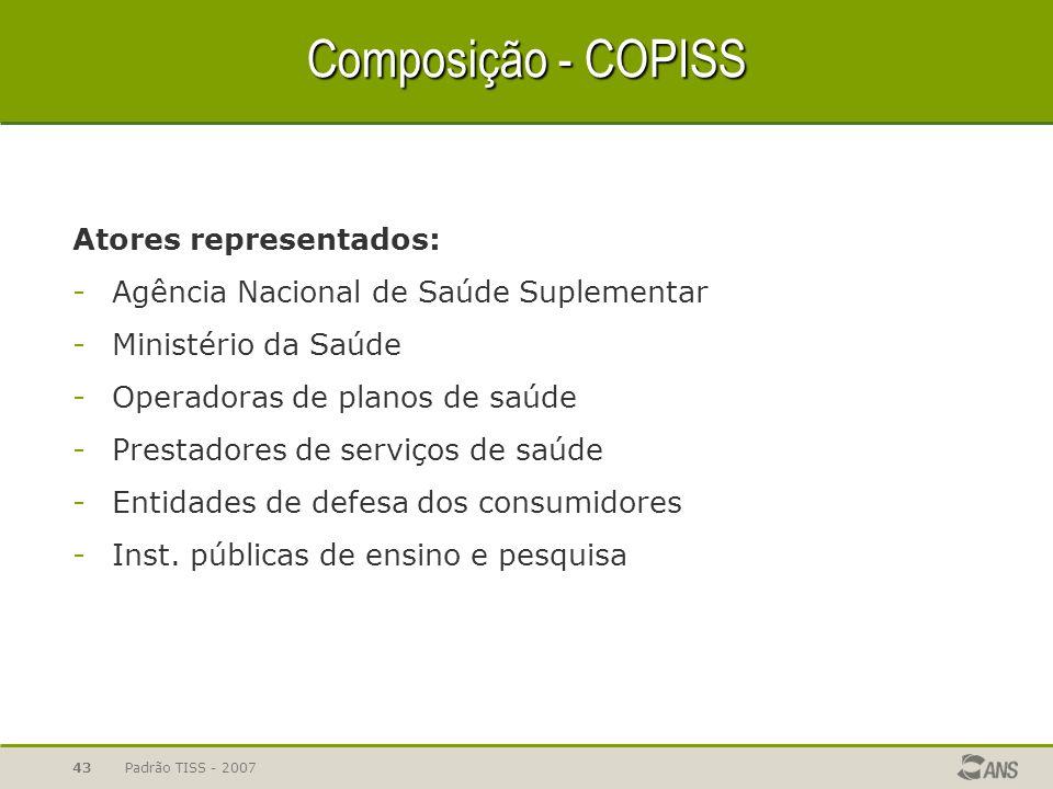 Padrão TISS - 200743 Composição - COPISS Atores representados: -Agência Nacional de Saúde Suplementar -Ministério da Saúde -Operadoras de planos de sa